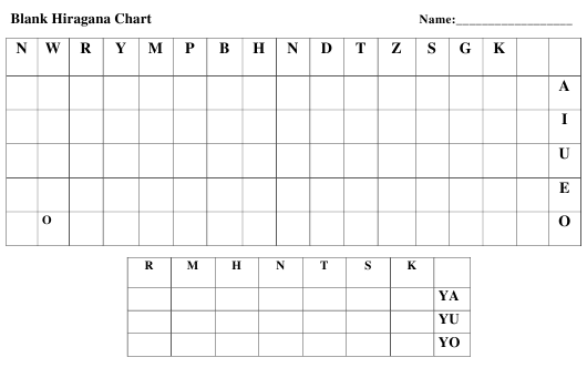"""Hiragana Practice Chart"" Download Pdf"