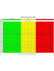 Body Mass Index Chart For Adults