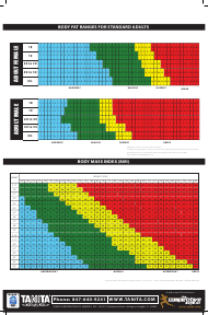 Body Fat Ranges for Standard Adults, Body Mass Index (BMI), Body Fat Ranges for Children Chart - Tanita