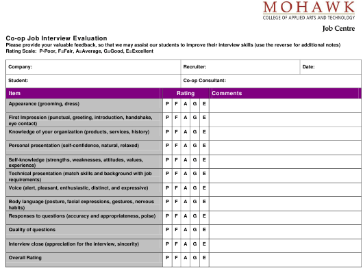 """Co-op Job Interview Evaluation Form - Mohawk College of Applied Arts and Technology"" Download Pdf"