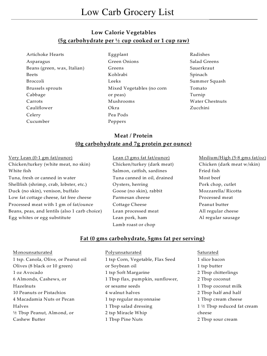 """""""Sample Low Carbohydrate Grocery List"""" Download Pdf"""