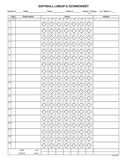 Softball lineup scoresheet template download printable pdf softball lineup scoresheet template download pdf maxwellsz