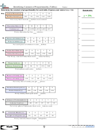 """""""Identifying Constant of Proportionality (Tables) Worksheet With Answer Key"""""""