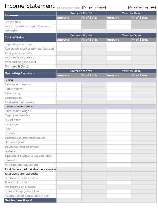 """""""Blank Income Statement Template"""" Download Pdf"""