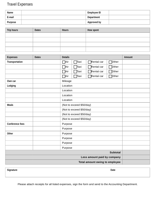 """Travel Expense Report Template"" Download Pdf"