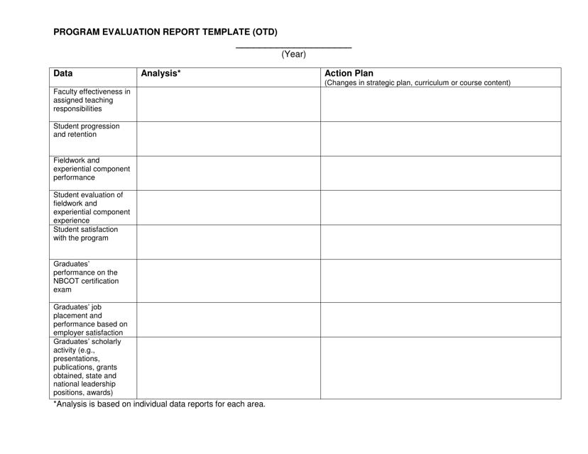 """Program Evaluation Report Template"" Download Pdf"