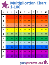 """1 100 Multiplication Chart - Rainbow (Horizontally Oriented)"""