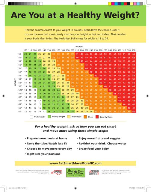 """""""Adult BMI Chart"""" Download Pdf"""
