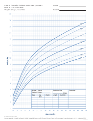 """Growth Chart for Children With Down Syndrome - Boys, Birth to 36 Months - Weight-For-Age Percentiles"""