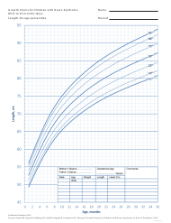 """Growth Chart for Children With Down Syndrome - Boys, Birth to 36 Months - Length-For-Age Percentiles"""