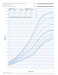"""Growth Chart for Children With Down Syndrome - Boys, 2 to 20 Years - Weight-For-Age Percentiles"""