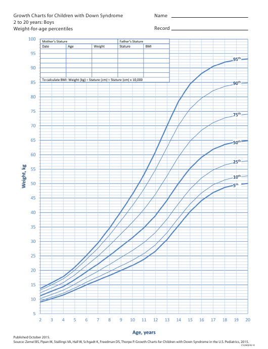 Growth Charts For Children With Down Syndrome Boys 2 To 20 Years