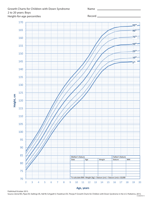 Growth Charts For Children With Down Syndrome 2 To 20 Years Boys