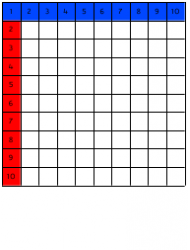 Blank 10 X 10 Times Table Chart With Numbers Set to Cut out