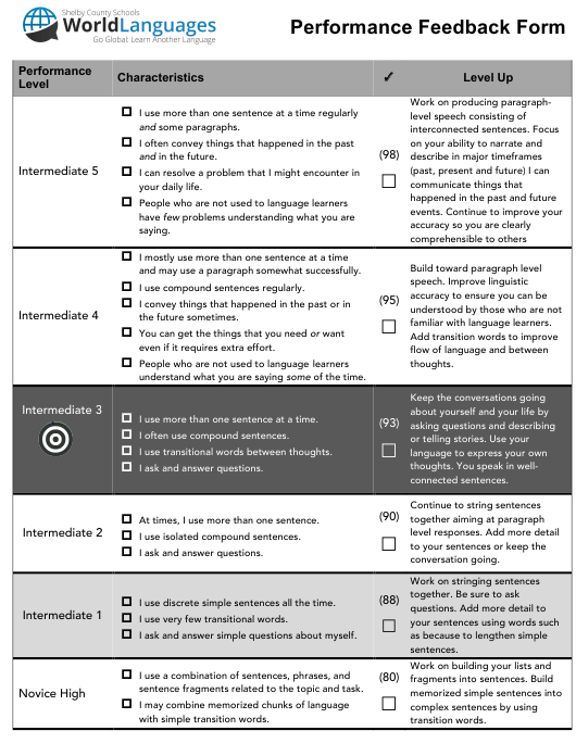 """""""Foreign Language Performance Feedback Form - Novice High to Intermediate 5 - World Languages"""" Download Pdf"""