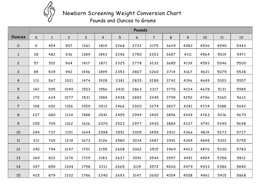 """Newborn Screening Weight Conversion Chart - Pounds and Ounces to Grams"" Download Pdf"
