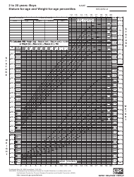 Cdc Stature-For-Age and Weight-For-Age Percentiles Growth Chart - Boys, 2 to 20 Years