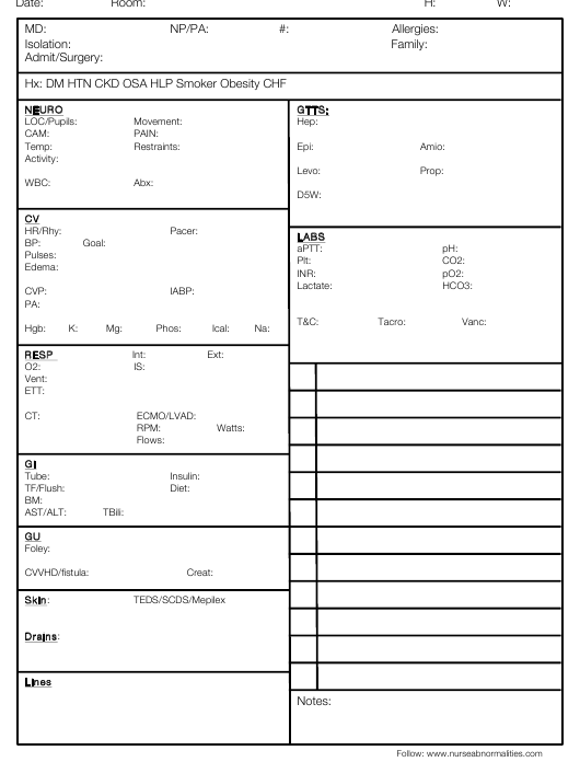 picture about Printable Nurse Report Sheets named post sheet template -