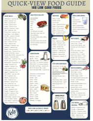 """""""148 Low-Carb Foods Chart - Keto Size Me"""""""