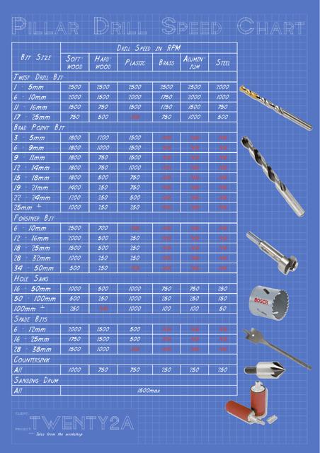 pillar drill speed chart download printable pdf