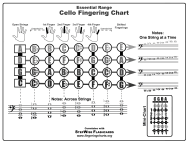 """Cello Fingering Chart Template"""