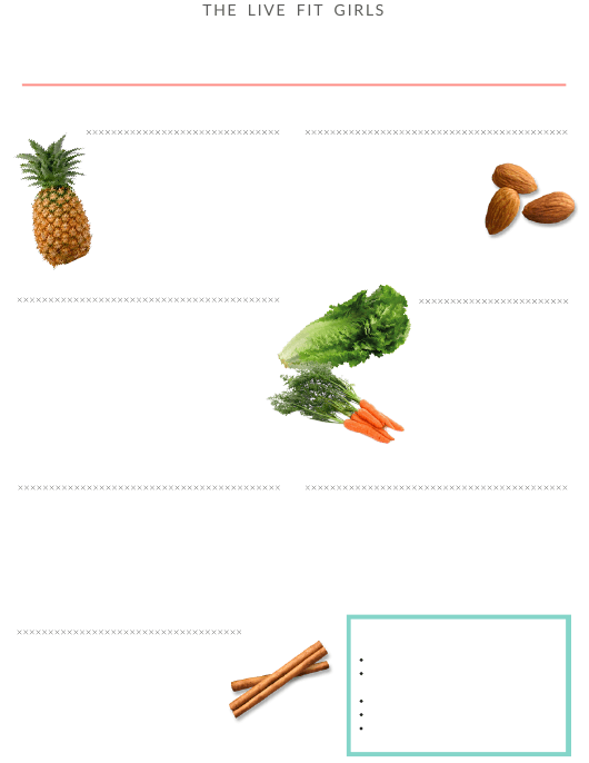 """Clean Eating Shopping List Template"" Download Pdf"
