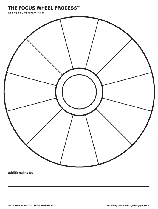 """Focus Wheel Process Template"" Download Pdf"