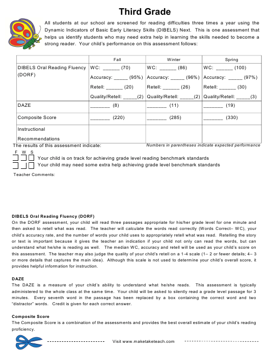 Dynamic Indicators of Basic Early Literacy Skills Assessment Form - Third Grade Download Pdf
