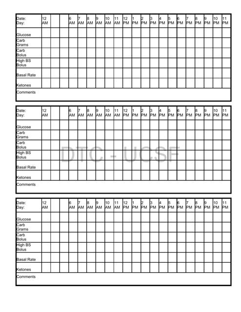 diabetes log template download printable pdf templateroller