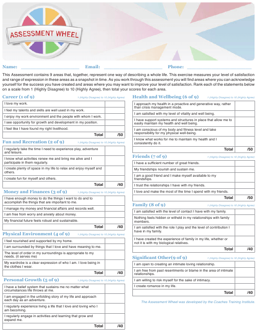 """Personal Wellbeing Assessment Checklist Template - Coaches Training Institute"" Download Pdf"