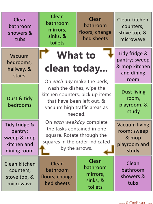 "Sample ""Daily Cleaning Schedule"" Download Pdf"
