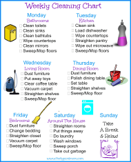 """Weekly Cleaning Checklist Template"""