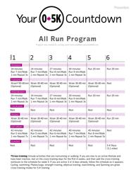 """""""5-k Running Schedule Template - All Run Program Template"""""""