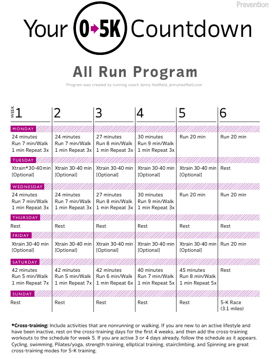 """5-k Running Schedule Template - All Run Program Template"" Download Pdf"