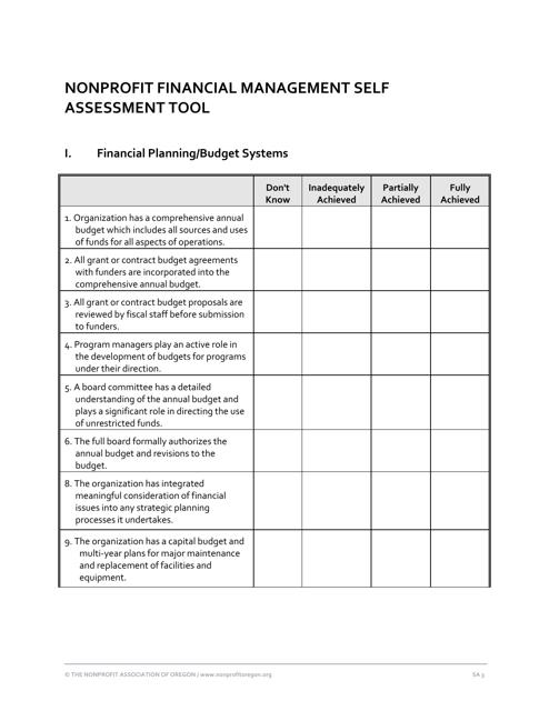 """Nonprofit Financial Management Self Assessment Form"" Download Pdf"