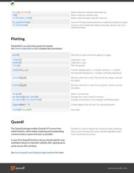 Numpy or Scipy, Pandas, Plotting, Quandl Cheat Sheet - Python