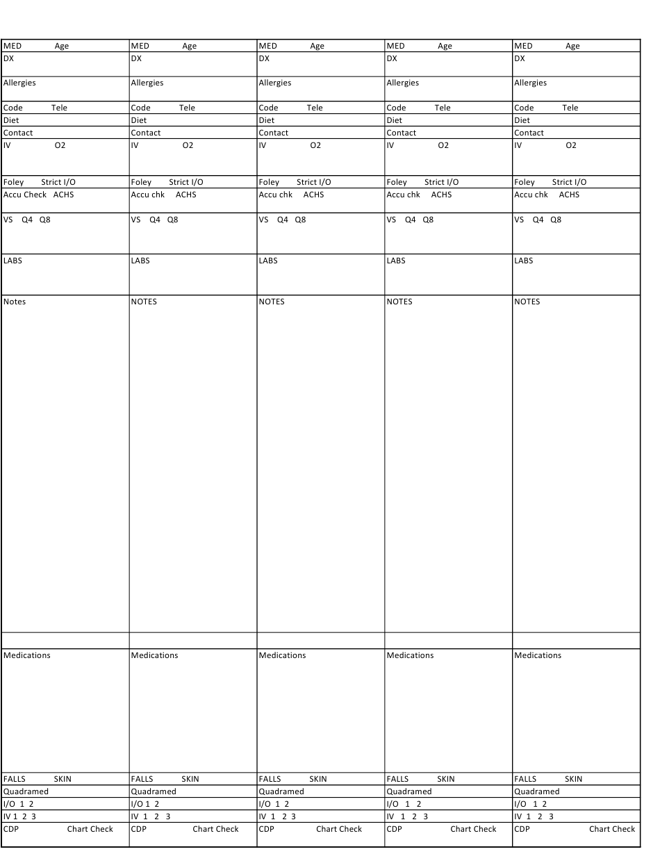 Nurse Report Sheet Template Download Printable PDF  Templateroller Intended For Nurse Report Template