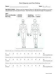 """Body Pain Diagram and Pain Rating Sheet"""