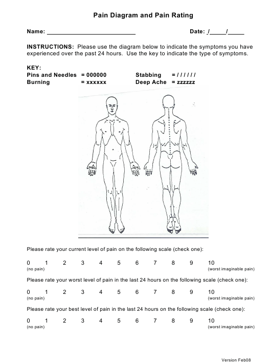 Body Pain Diagram And Pain Rating Sheet Download Printable Pdf