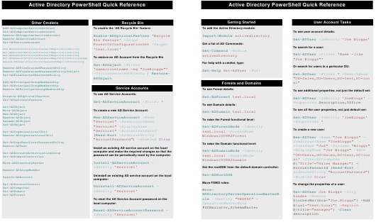 """""""Powershell Active Directory Cheat Sheet"""" Download Pdf"""