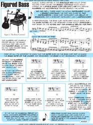 Figured Bass Cheat Sheet