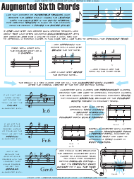 """Augmented Sixth Chords Cheat Sheet"""