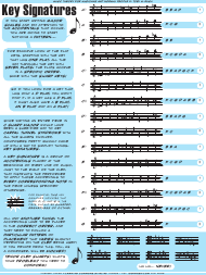 """Music Theory Key Signatures Cheat Sheet"""