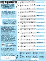 Music Theory Key Signatures Cheat Sheet