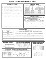 Music Theory Reference Sheet