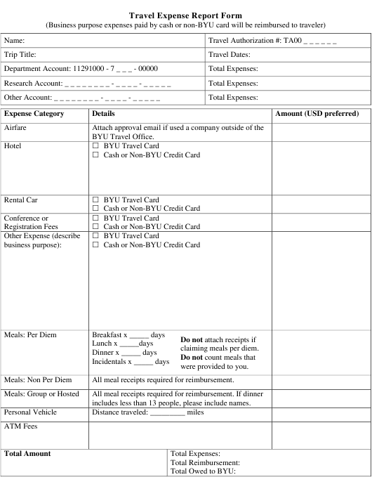 """Travel Expense Report Form"" Download Pdf"