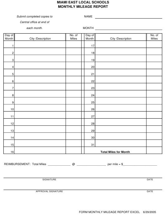 """""""Monthly Mileage Report Form - Miami East Local Schools"""" Download Pdf"""