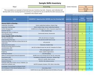 "Sample ""Skills Inventory Chart"""