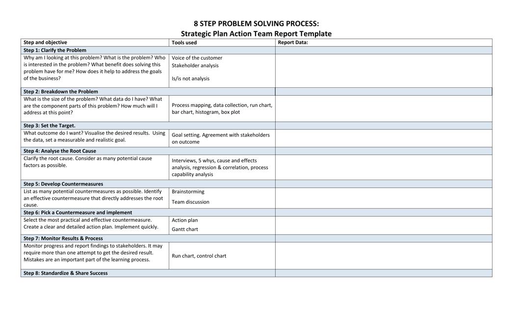"""Strategic Plan Action Team Report Template - 8 Step Problem Solving Process"" Download Pdf"