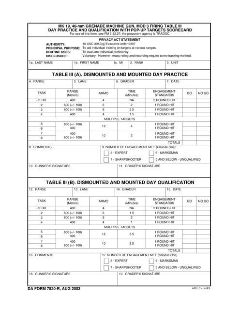 DA Form 7520-r  Printable Pdf